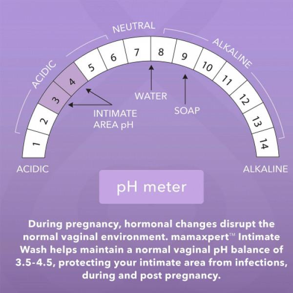 Mamaxpert Intimate Wash, 100ml