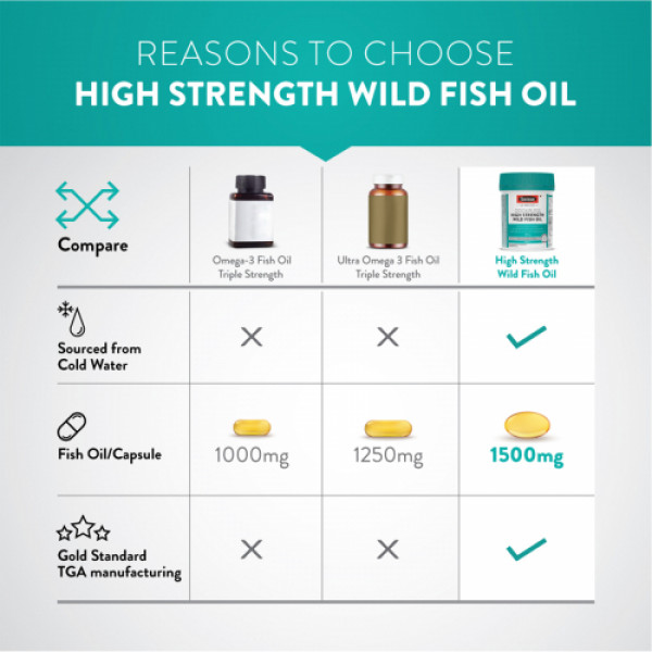 Swisse Ultiboost Odourless High Strength Wild Fish Oil With 1500mg Omega 3 for Heart Brain Joints & Eyes, 90 Capsules
