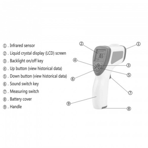 BO HUI (T-168) Infrared 2-in-1 Non-Contact Forehead Thermometer