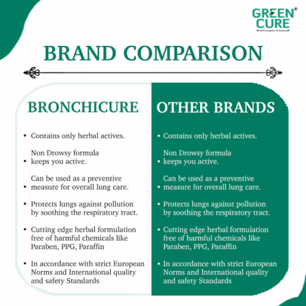 Green Cure Bronchicure Herbal Lung Care syrup, 100ml