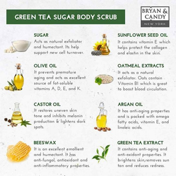 Bryan & Candy New York Green Tea Bath Tub Kit