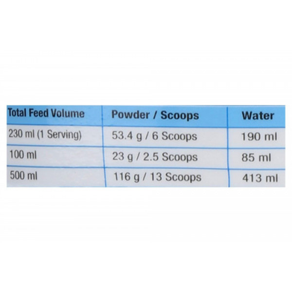 Ensure Plus Vanilla, 400gm