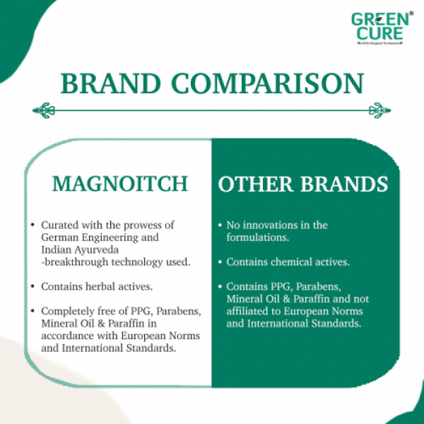 Green Cure Magnoitch Herbal Anti Itching Cream, 50gm