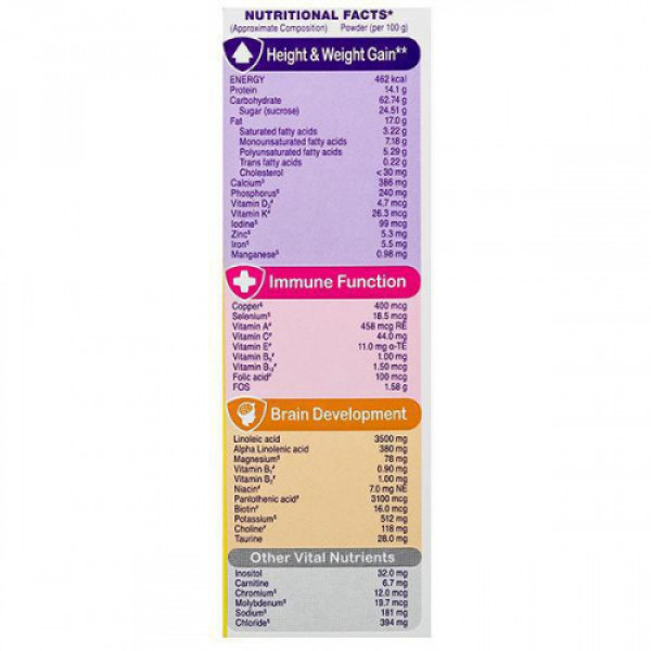 PediaSure Vanilla Delight Refill Pack, 750gm