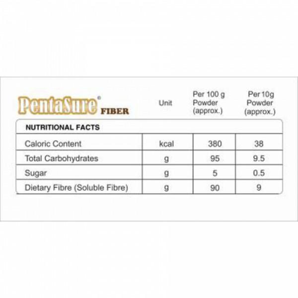 Pentasure Fiber Powder, 100gm