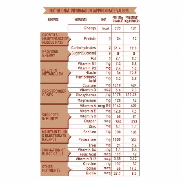 Protinex Tasty Chocolate, 250gm