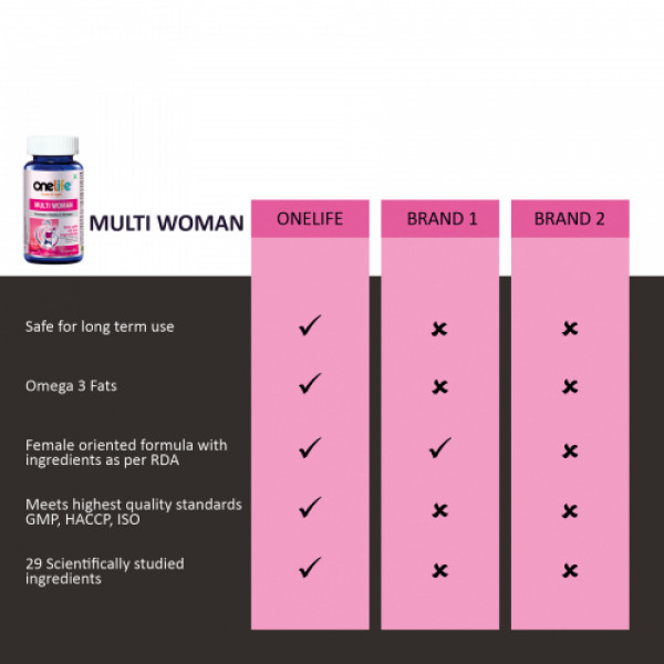 Onelife Multi Woman, 60 Tablets