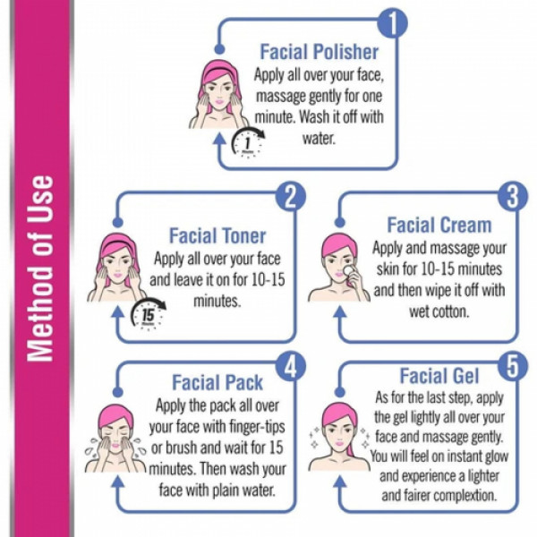 Keya Seth Aromatherapy Aromatic White Secret Fairness Facial Kit, 25gm