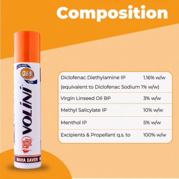 Volini Spray, 100gm