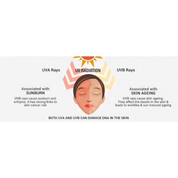 UV Care Lite Gen Next Formula SPF 30 PA+++, 50gm