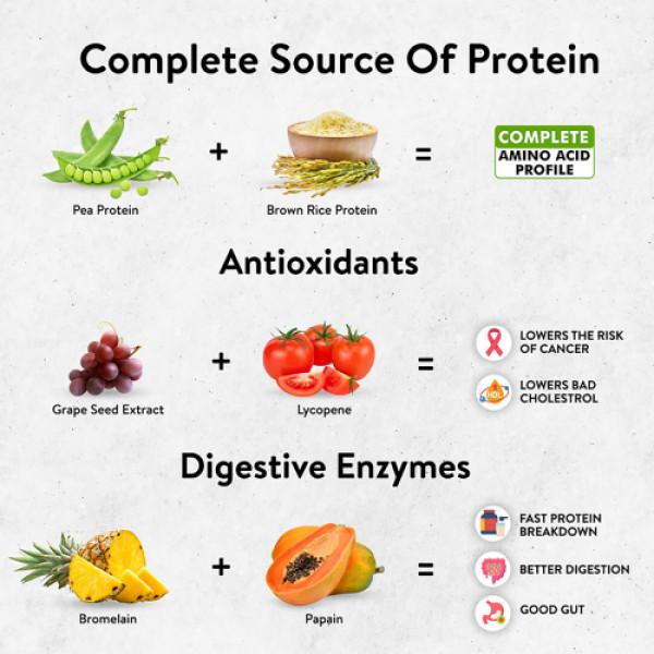 Plix Sport Strength Vegan Post Workout Mango Flavour Protein Powder, 500gm