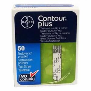 Contour Plus One Meter